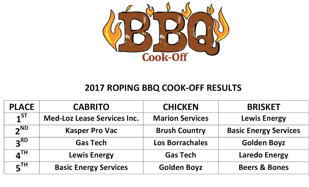 2017 Laredo API Cook Off Results